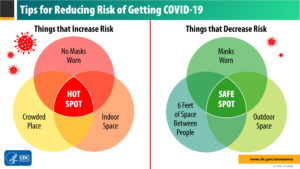 graphic-tips-for-reducing-risk